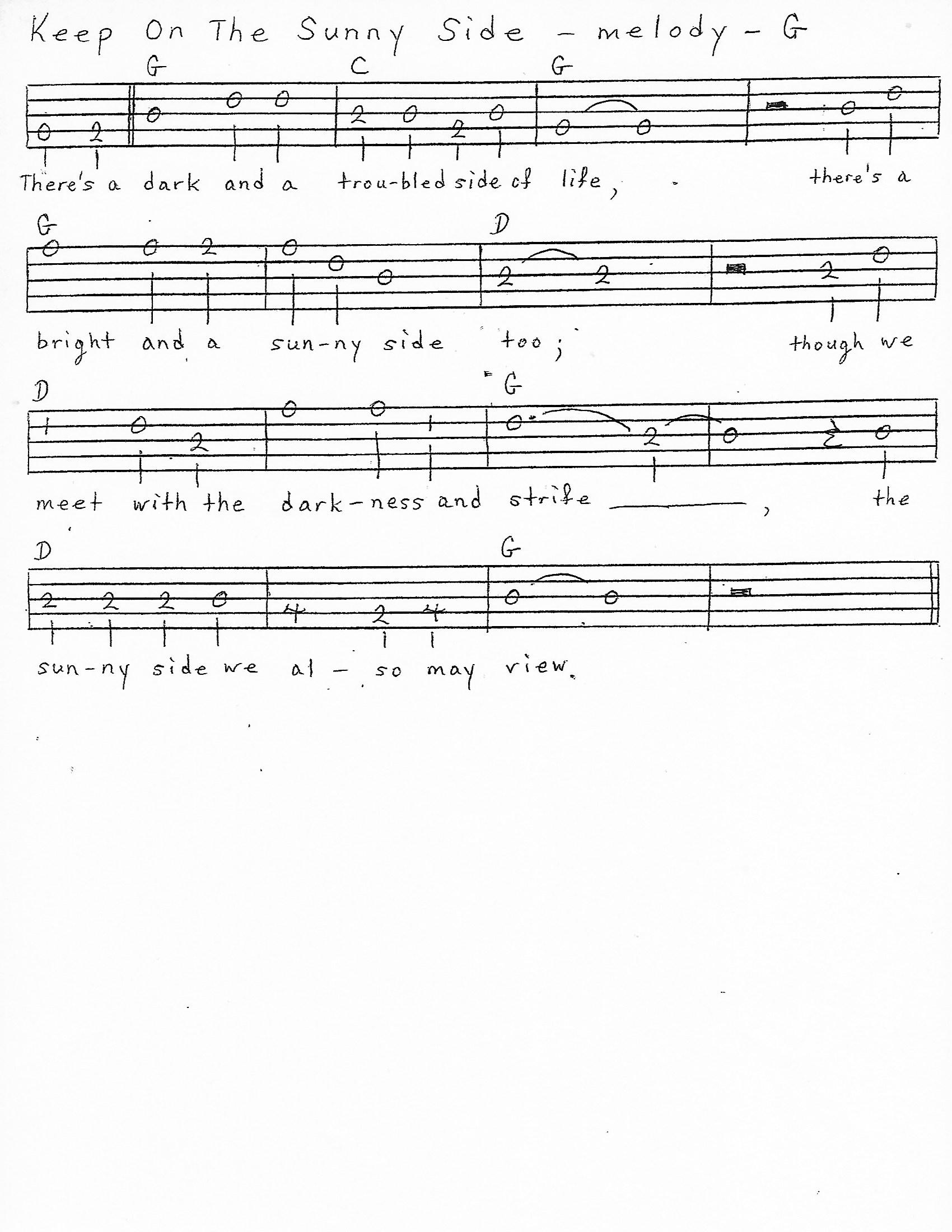 Intermediate Bluegrass Jam Songs - Idaho Bluegrass Association